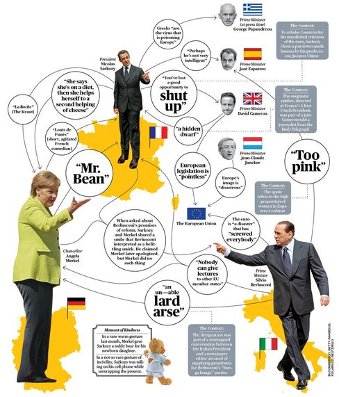 Europe???s Insult Diplomacy