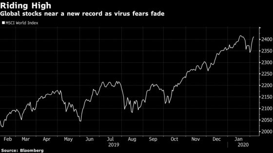 Wall Street Warnings Grow Louder for Investors Defying Virus
