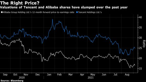 Alibaba, Tencent Look Cheap Even With China Crackdown Risks, NYU Professor Says