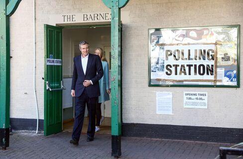 Zac Goldsmith votes in London on May 5.