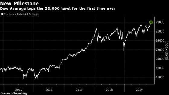 Stocks Breeze to Records as Trade Hopes Cover Up Economic Gloom