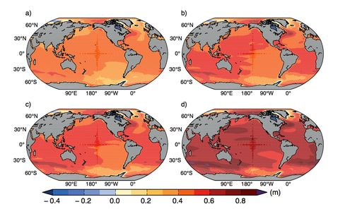 A graphic from the United Nations Intergovernmental Panel on Climate Change illustrating projections of sea level rise at the end of this century for different scenarios of greenhouse gas concentration pathways. Diagram D represents the worst-case or business-as-usual scenario.