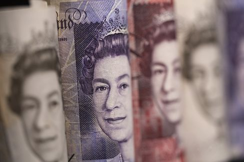 Pound Sterling Currency