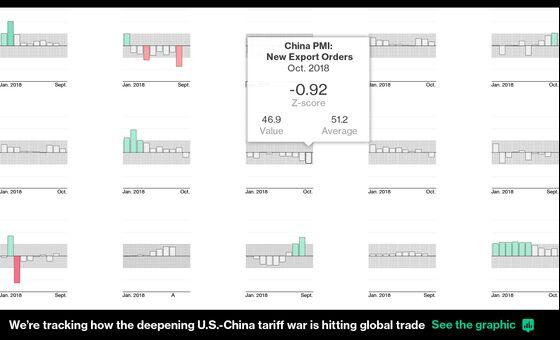 China-U.S. Trade Talks Taking Place'At All Levels', Says Trump Adviser