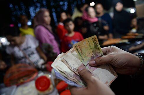 Indonesian Rupiah Banknotes