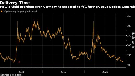 Italy Bonds Primed for Gains as Deliverance Day for ECB Beckons