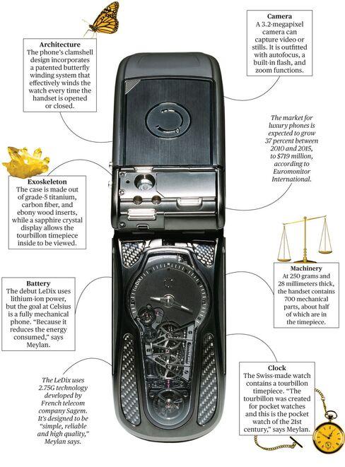 LeDix Origine, the $312,000 Phone