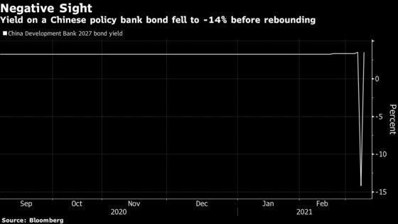 China Bond Yield Turning Briefly Negative Shows Investor Risks