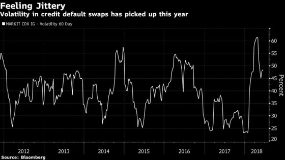 Brave New World for Bonds Spurs Search for Fresh Ideas on Hedges