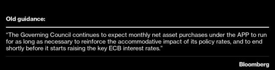 ECB Set to Rewrite Stimulus Pledge After Raising Inflation Goal