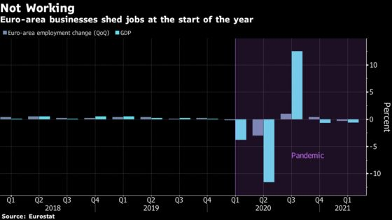 Euro-Area Firms Cut Jobs With Economy in Double-Dip Recession