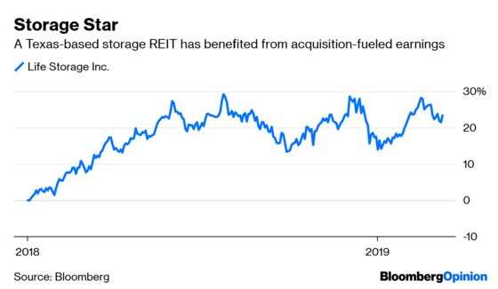 Where Does the Tidiness Craze Leave Self-Storage Stocks?