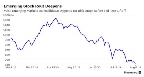 Emerging Stock Rout Worsens