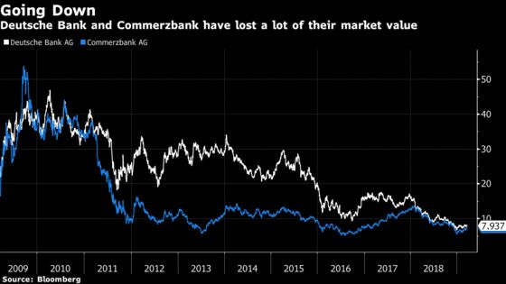 Deutsche Bank-Commerzbank Talks Set to Focus on Job Cuts, Bonds