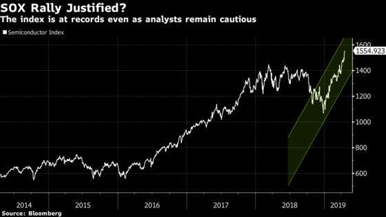 Chip Stocks Soar While Analysts Say the Industry'Wallows in the Mud'