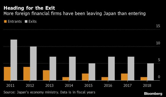 Japan a Hard Sell for Bankers When Taxman Can Take Half