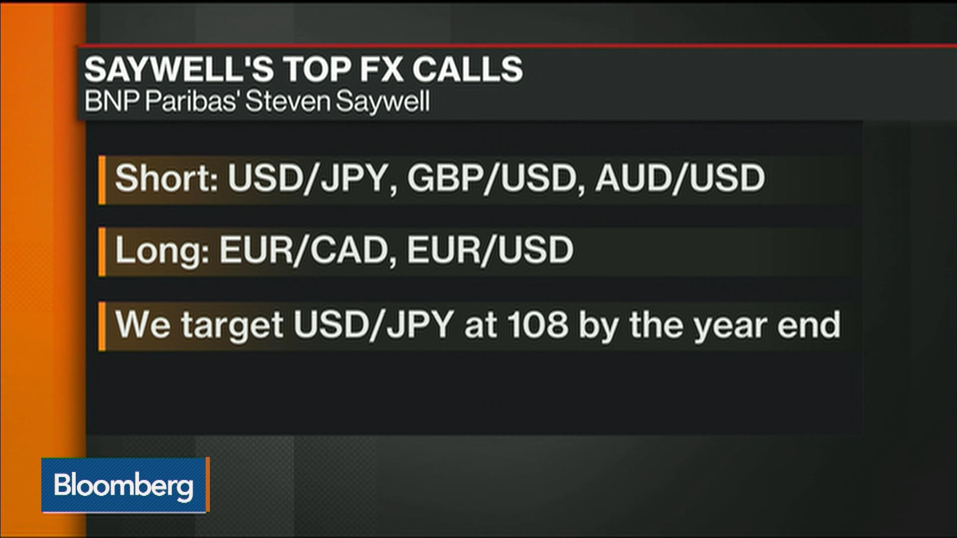Trading floor signals
