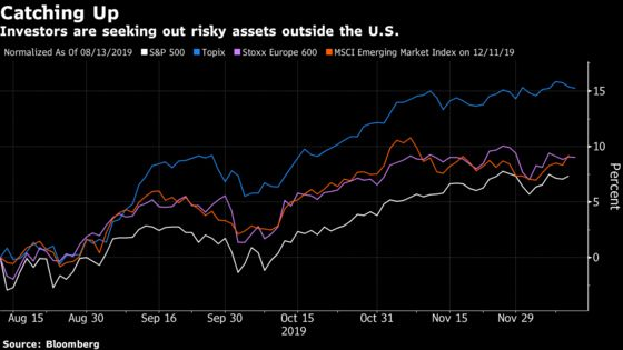 Animal Spirits Going Global as MSCI World Gauge Spikes to Record