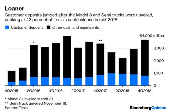 Tesla's New Y Raises a Bunch of Qs