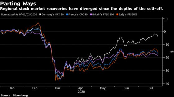 European Stocks Fall Again on Fears of Second Wave of Infections