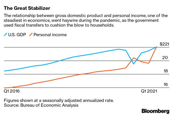 Biden's Big Economic Idea Could Make History