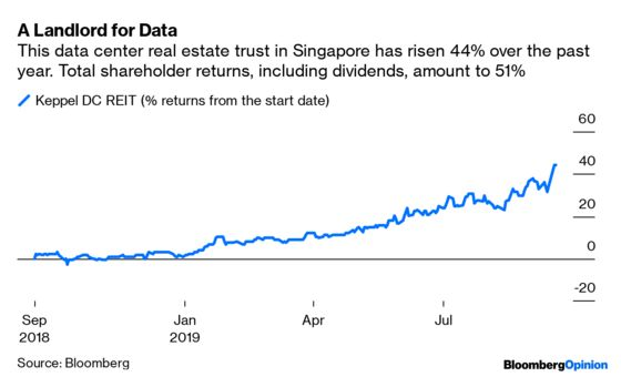 This Less-Known Singapore Property Play Pays 51%