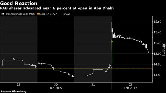 Abu Dhabi's FAB Rises as It Seeks to Lure More Foreign Investors