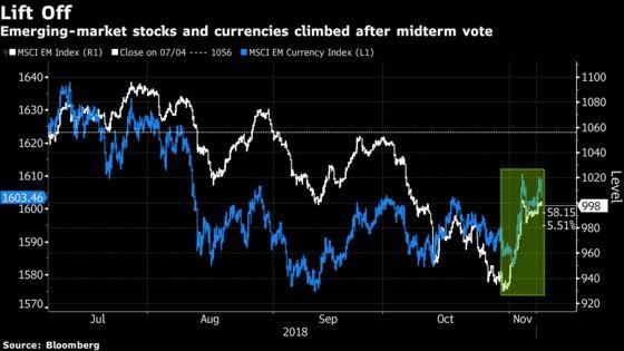 Risk-Asset Rally Has Legs as Split Congress Seen Mending Trade