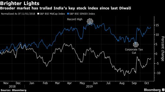 Indian Stocks Advance in Special Session to Mark Diwali