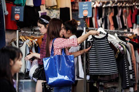 Thailand's Consumer Prices