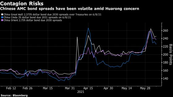 China Investigates Bad-Debt Industry Veteran for Corruption