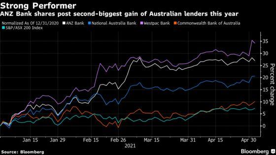 ANZ Bank Profit Rises as Australia's Economic Rebound Builds
