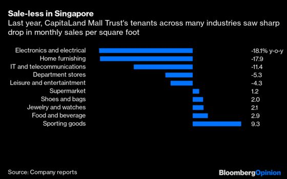 Singapore Finds a Hedge Against Mall Rats