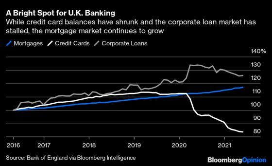 U.K. Housing Market Continues to Blaze Away