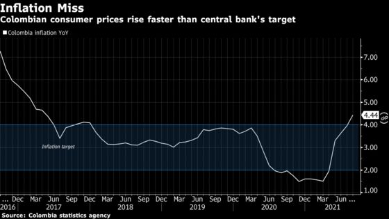 Colombia Lifts Interest Rate for First Time in Five Years