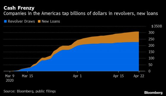 Wall Street Seizes on Corporate Loan Binge to Dictate New Terms