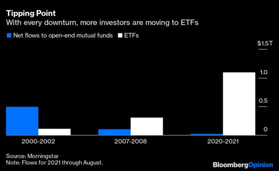 The Era of Mutual Funds Is Dying. Long Live ETFs.
