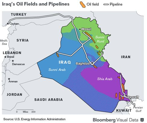 The majority of Iraq's oil is exported out of the southern port of Basra.