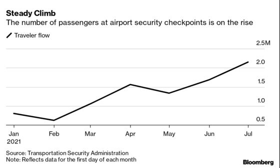 Travel Nightmares May Scrub Your August Vacation Plans