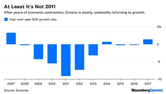 Why Three Rescues Didn't Solve Greece's Debt Problem