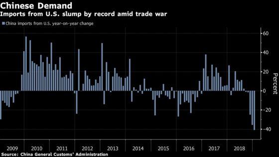 U.S. Push for Stable Yuan May Unwind China's Move Toward Markets