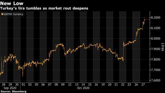 Turkey's Finance MinisterRules Out Capital Controls as Lira Slides