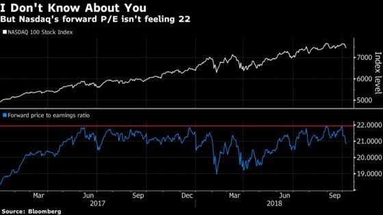 Tech Can't Keep Up With the Broad Market as Risk Fears Take Hold