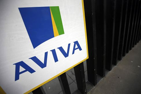 Aviva Hits 2008 High As Profit Beat Estimates