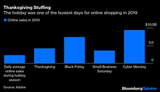 Walmart Is No Turkey for Ditching Thanksgiving