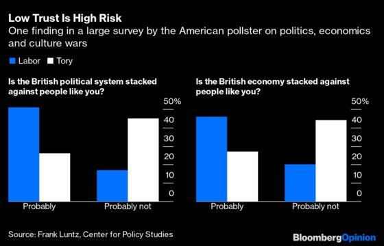 Will America's Woke Wars Be Britain's Too?