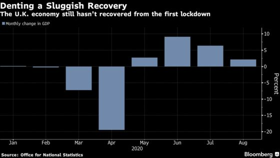 BOE to Counter Double-Dip Contraction Risk With Fresh Stimulus