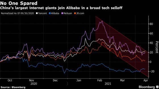 China's Internet Stocks Face More Pain, Global Investors Say