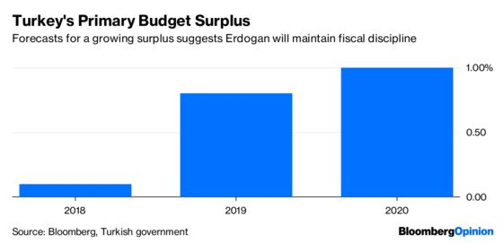Turkey's New Plan Is Another Missed Opportunity