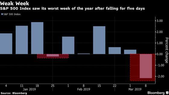 U.S. Stocks Cap Worst Week of 2019 After Jobs Data: Markets Wrap